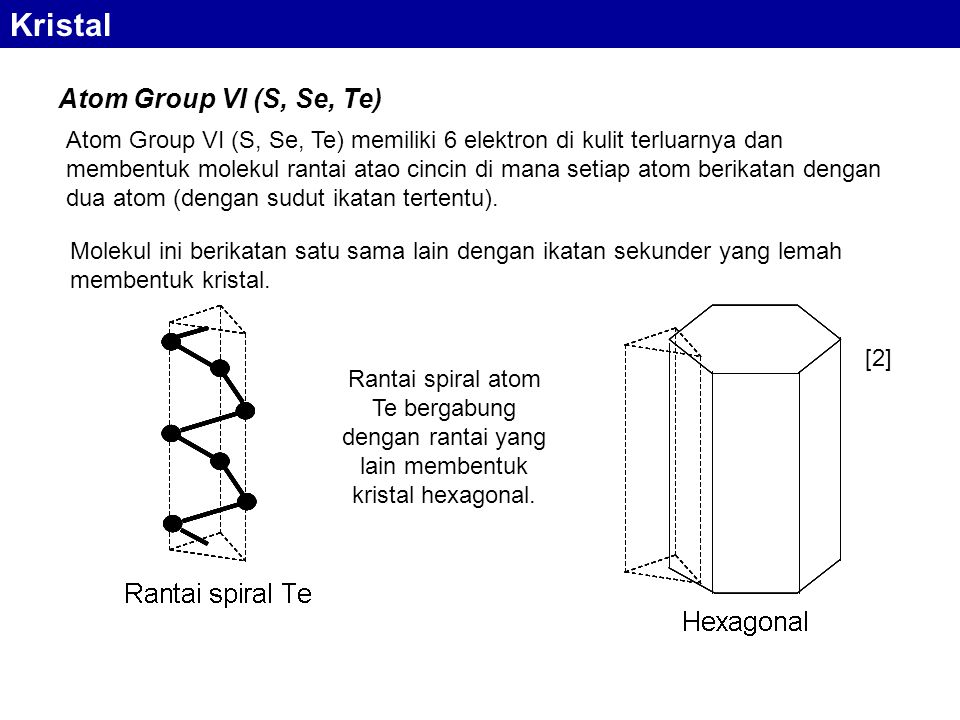 Kristal Atom Group VI (S, Se, Te)