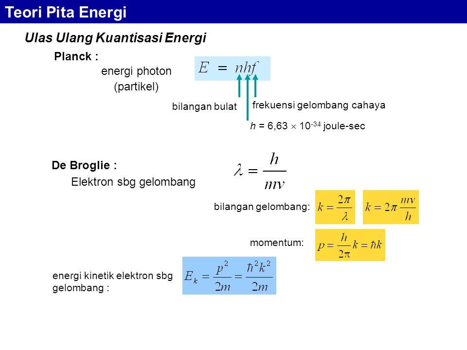 Teori Pita Energi Ulas Ulang Kuantisasi Energi Planck : energi photon