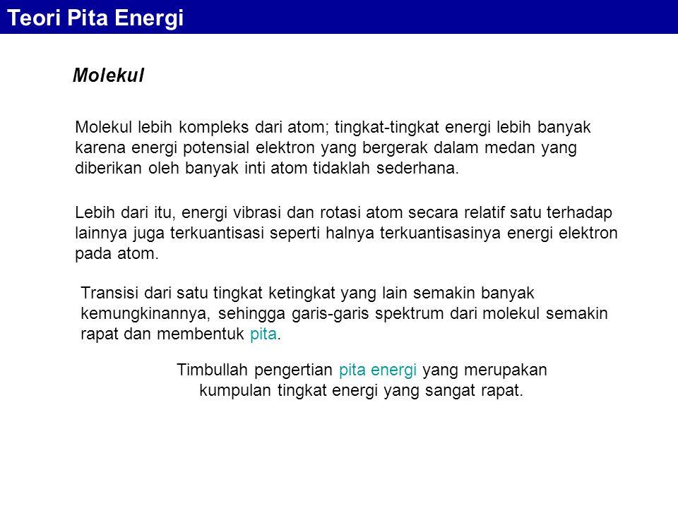 Teori Pita Energi Molekul