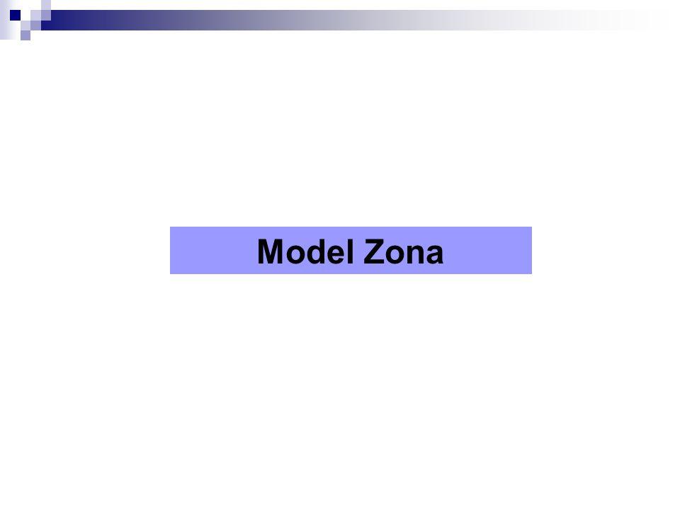 Model Zona