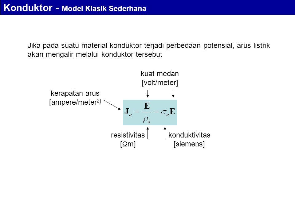 Konduktor - Model Klasik Sederhana