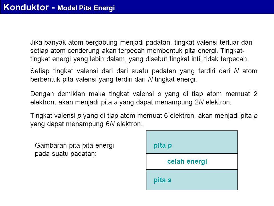 Konduktor - Model Pita Energi
