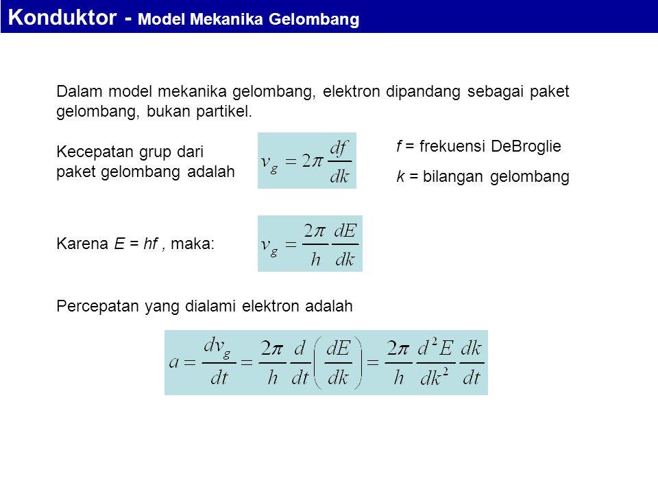 Konduktor - Model Mekanika Gelombang