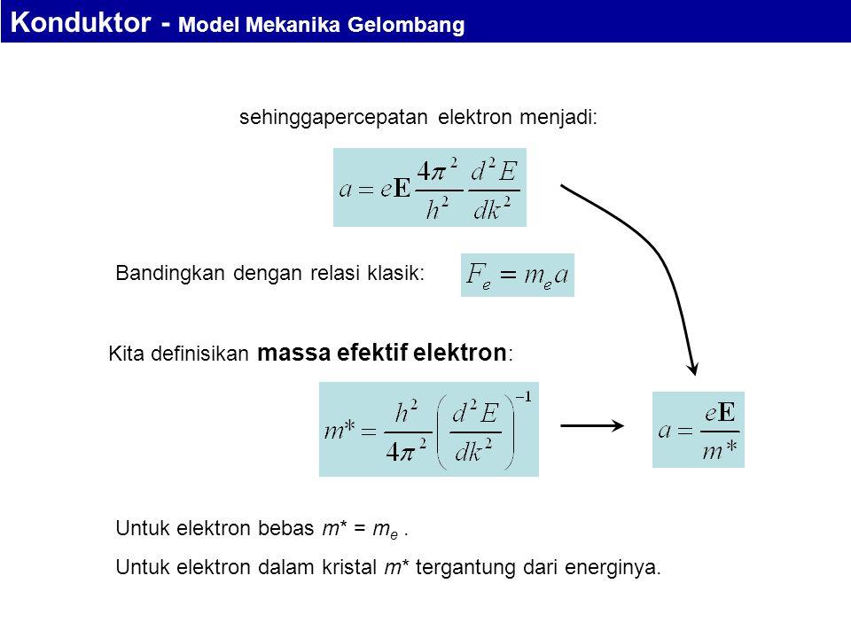 sehinggapercepatan elektron menjadi: