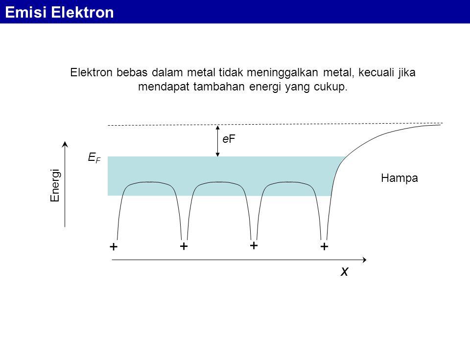Emisi Elektron Elektron bebas dalam metal tidak meninggalkan metal, kecuali jika mendapat tambahan energi yang cukup.