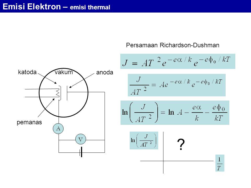 Emisi Elektron – emisi thermal Persamaan Richardson-Dushman katoda