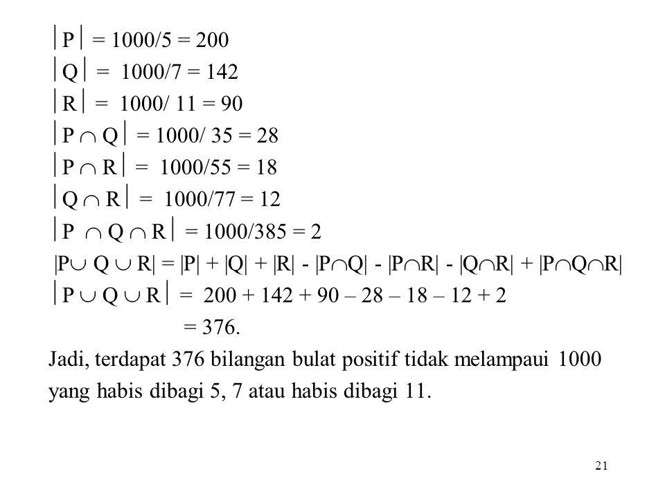 P = 1000/5 = 200 Q = 1000/7 = 142 R = 1000/ 11 = 90 P  Q = 1000/ 35 = 28 P  R = 1000/55 = 18 Q  R = 1000/77 = 12 P  Q  R = 1000/385 = 2 |P Q  R| = |P| + |Q| + |R| - |PQ| - |PR| - |QR| + |PQR| P  Q  R = 200 + 142 + 90 – 28 – 18 – 12 + 2 = 376.