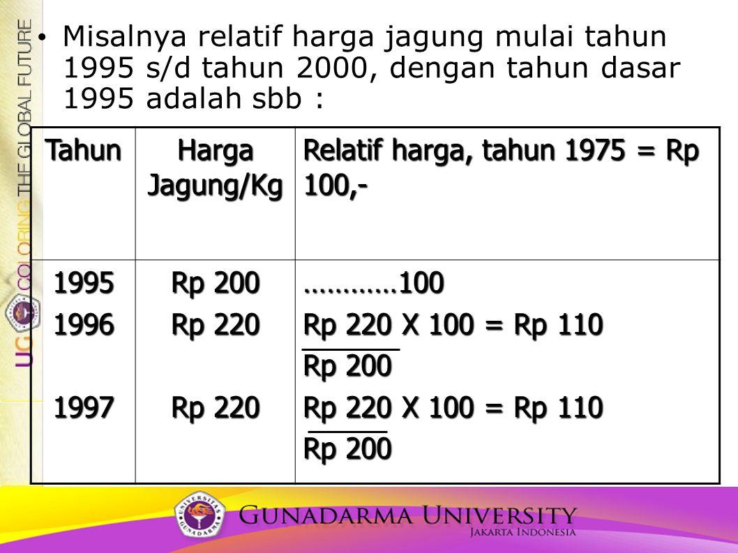 Misalnya relatif harga jagung mulai tahun 1995 s/d tahun 2000, dengan tahun dasar 1995 adalah sbb :