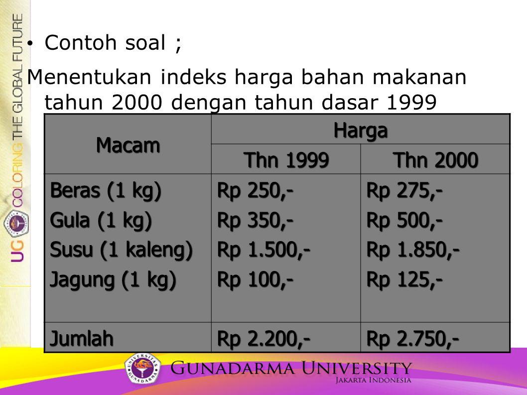 Contoh soal ; Menentukan indeks harga bahan makanan tahun 2000 dengan tahun dasar 1999. Macam. Harga.