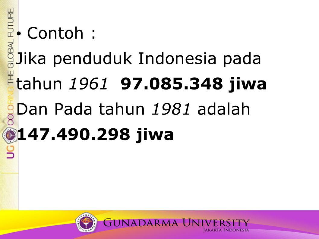 Contoh : Jika penduduk Indonesia pada. tahun 1961 97.085.348 jiwa.