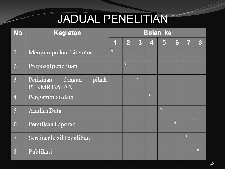 JADUAL PENELITIAN No Kegiatan Bulan ke 1 2 3 4 5 6 7 8