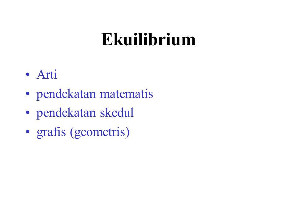 Ekuilibrium Arti pendekatan matematis pendekatan skedul