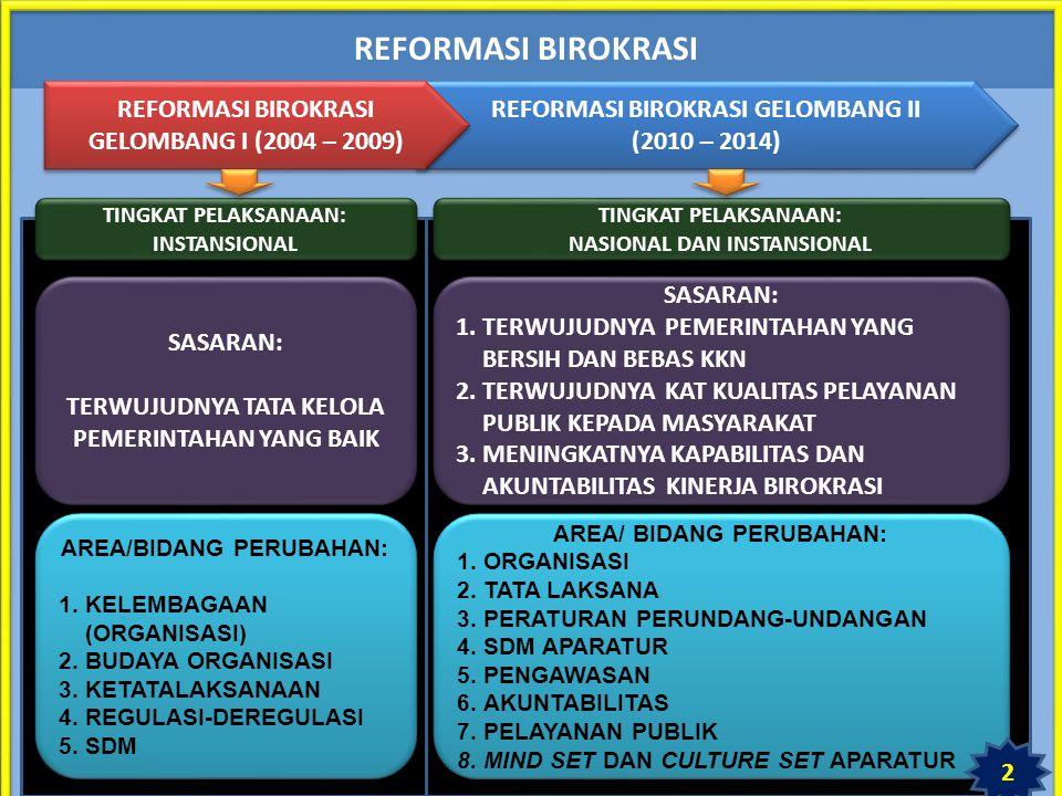 REFORMASI BIROKRASI REFORMASI BIROKRASI GELOMBANG I (2004 – 2009)