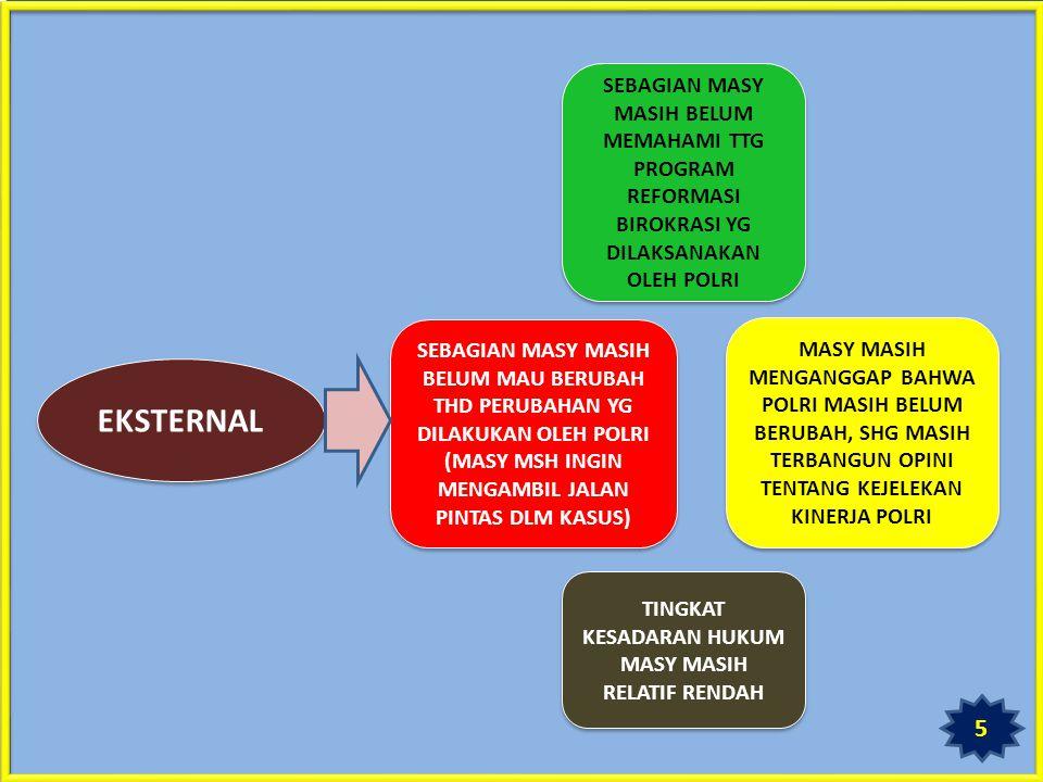TINGKAT KESADARAN HUKUM MASY MASIH RELATIF RENDAH