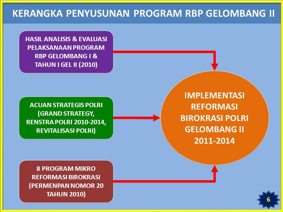 KERANGKA PENYUSUNAN PROGRAM RBP GELOMBANG II