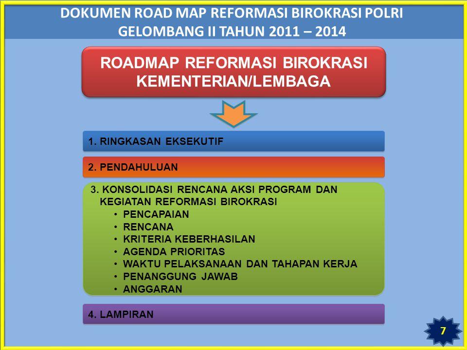 ROADMAP REFORMASI BIROKRASI KEMENTERIAN/LEMBAGA