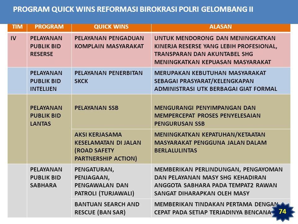 PROGRAM QUICK WINS REFORMASI BIROKRASI POLRI GELOMBANG II