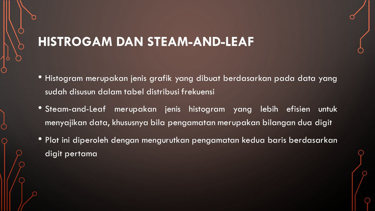Histrogam dan Steam-and-leaf
