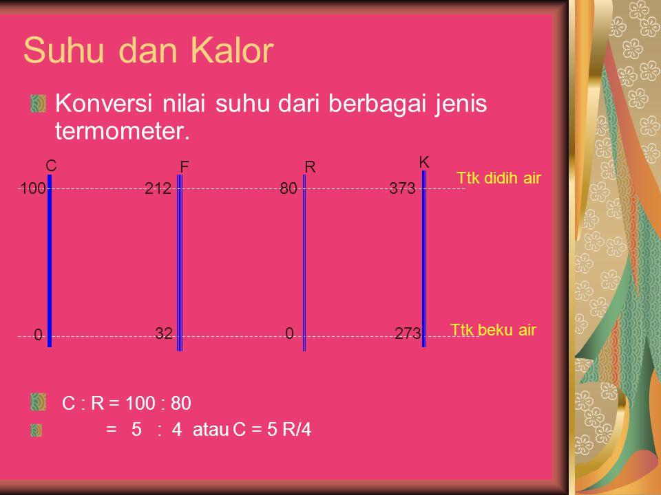 Suhu dan Kalor Konversi nilai suhu dari berbagai jenis termometer.