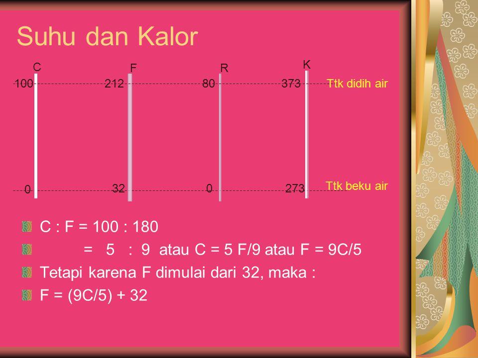 Suhu dan Kalor C : F = 100 : 180 = 5 : 9 atau C = 5 F/9 atau F = 9C/5