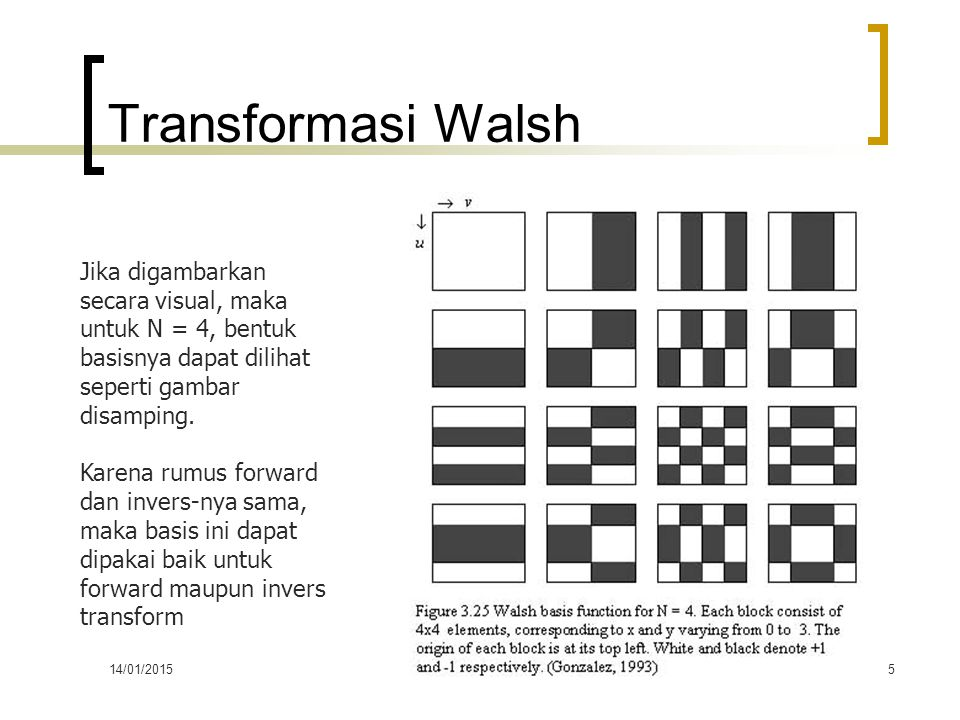 Transformasi Walsh Jika digambarkan secara visual, maka untuk N = 4, bentuk basisnya dapat dilihat seperti gambar disamping.