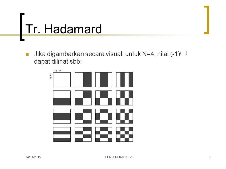 Tr. Hadamard Jika digambarkan secara visual, untuk N=4, nilai (-1)(…) dapat dilihat sbb: 08/04/2017.