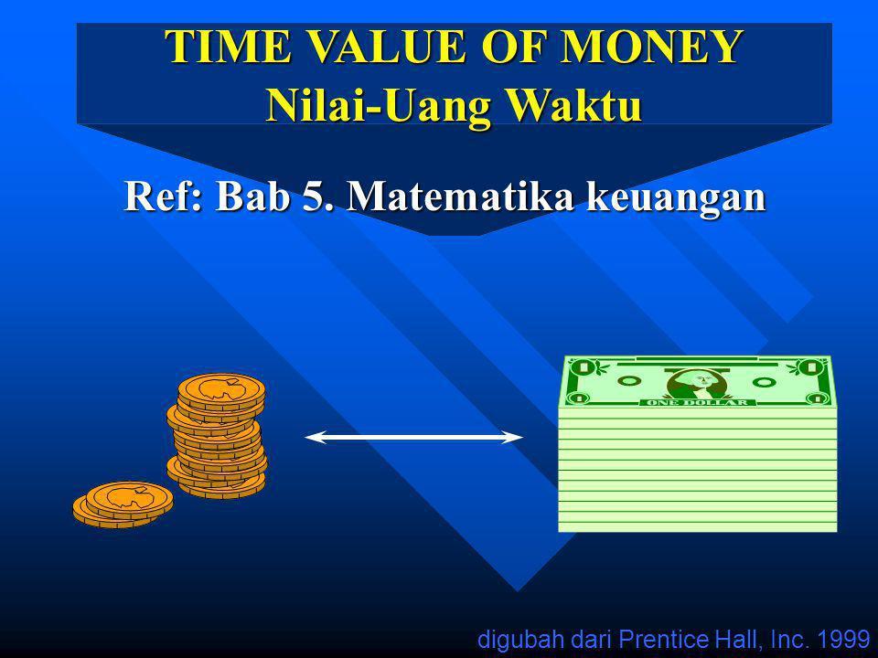 Ref: Bab 5. Matematika keuangan