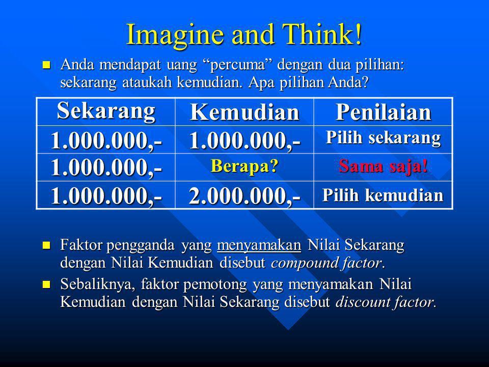 Imagine and Think! Sekarang Kemudian Penilaian 1.000.000,- 1.000.000,-