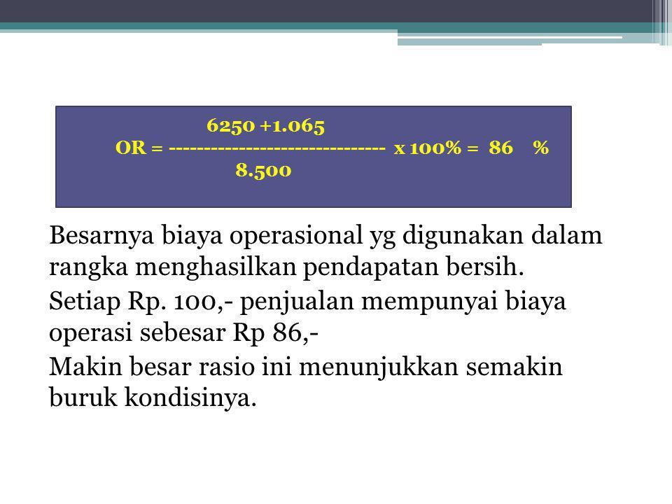 Besarnya biaya operasional yg digunakan dalam rangka menghasilkan pendapatan bersih. Setiap Rp. 100,- penjualan mempunyai biaya operasi sebesar Rp 86,- Makin besar rasio ini menunjukkan semakin buruk kondisinya.