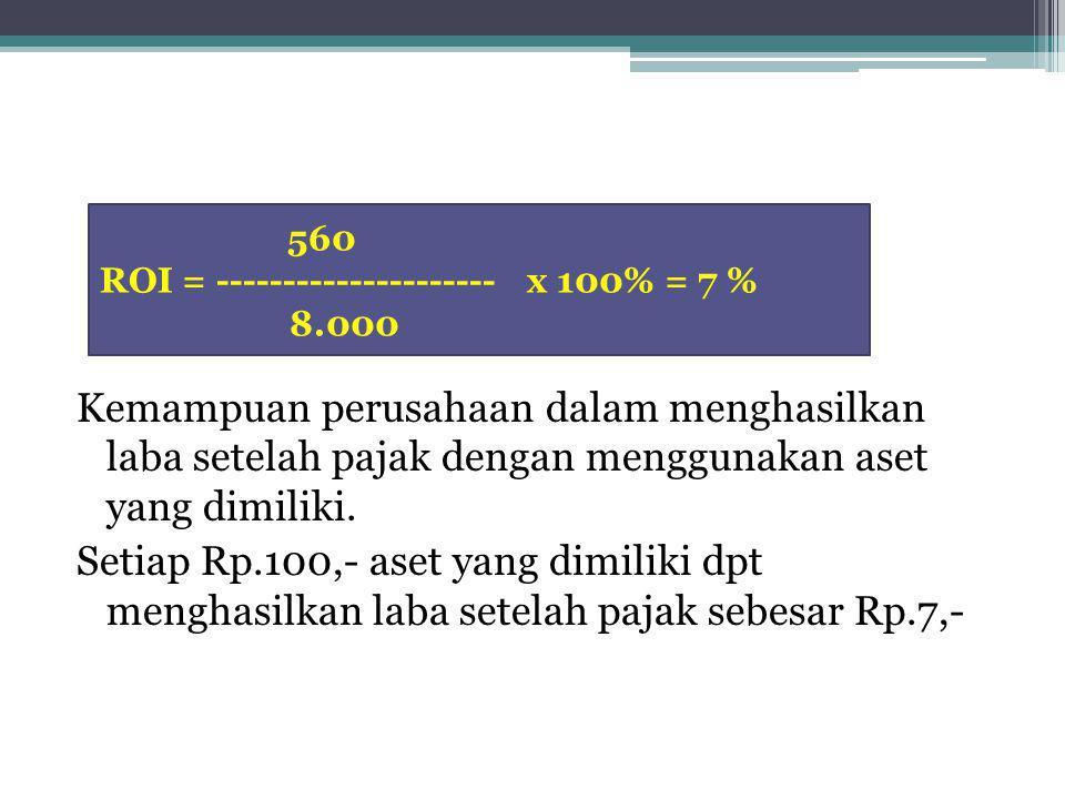 560 ROI = --------------------- x 100% = 7 % 8.000.