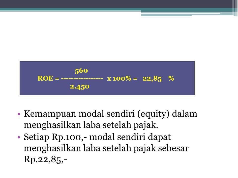 Kemampuan modal sendiri (equity) dalam menghasilkan laba setelah pajak.