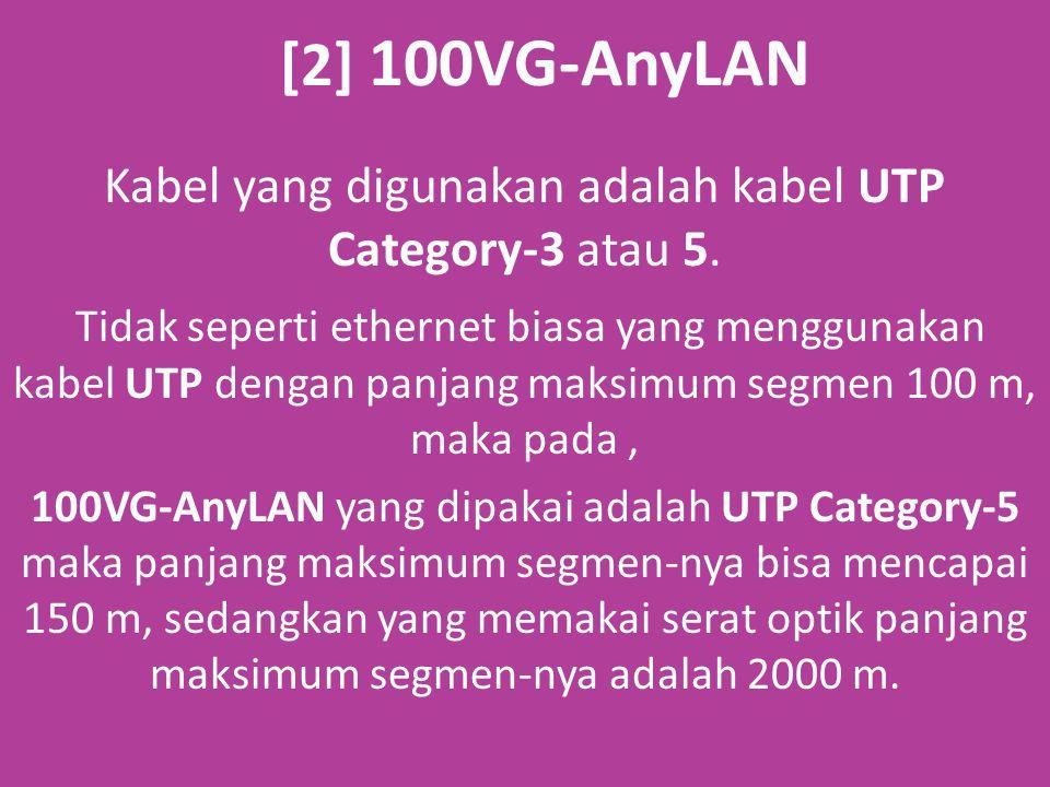 Kabel yang digunakan adalah kabel UTP Category-3 atau 5.