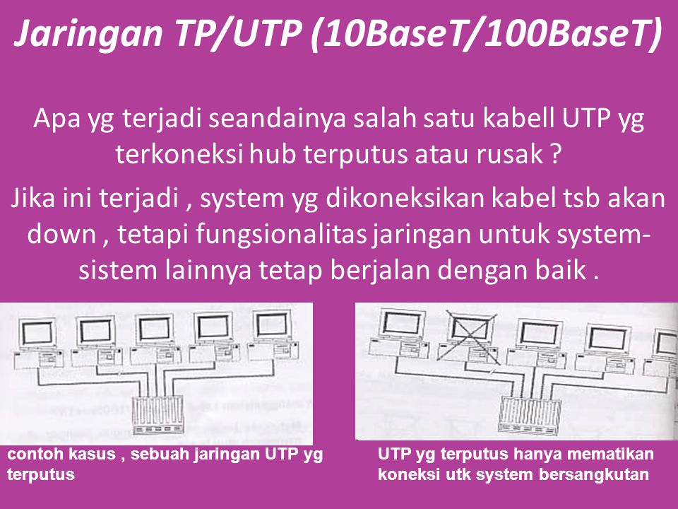 Jaringan TP/UTP (10BaseT/100BaseT)