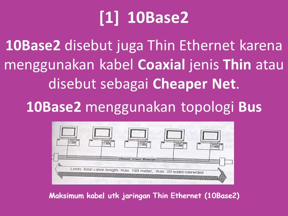 Maksimum kabel utk jaringan Thin Ethernet (10Base2)