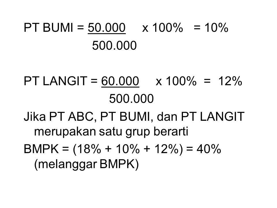 PT BUMI = 50.000 x 100% = 10% 500.000. PT LANGIT = 60.000 x 100% = 12% Jika PT ABC, PT BUMI, dan PT LANGIT merupakan satu grup berarti.