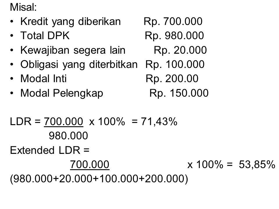 Misal: Kredit yang diberikan Rp. 700.000. Total DPK Rp. 980.000. Kewajiban segera lain Rp. 20.000.