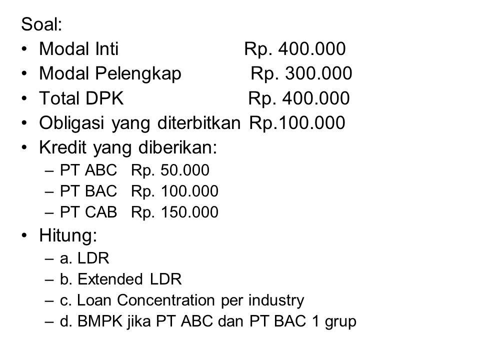 Obligasi yang diterbitkan Rp.100.000 Kredit yang diberikan: