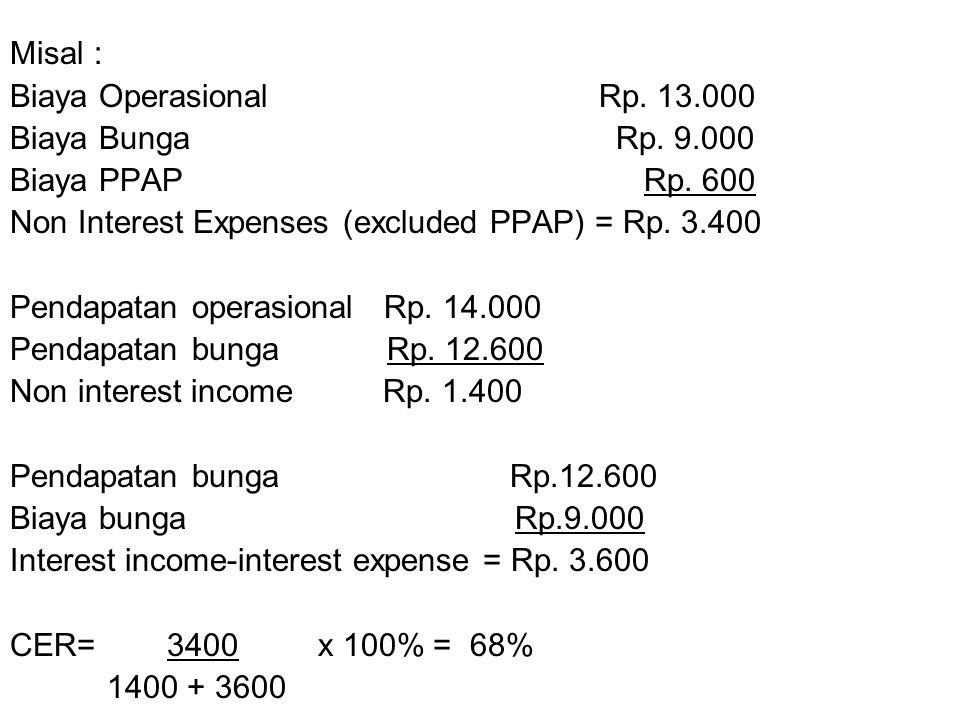 Misal : Biaya Operasional Rp. 13.000. Biaya Bunga Rp. 9.000.