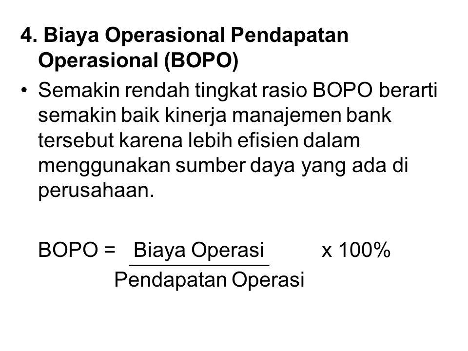 4. Biaya Operasional Pendapatan Operasional (BOPO)