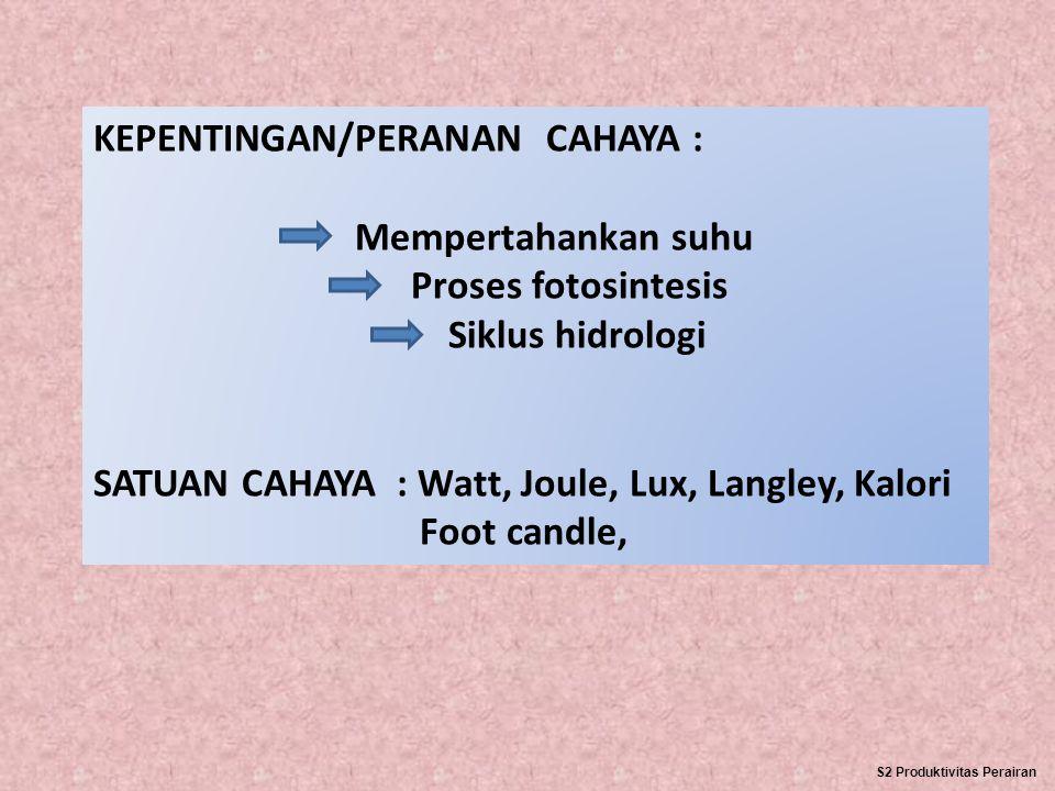 KEPENTINGAN/PERANAN CAHAYA : Mempertahankan suhu Proses fotosintesis