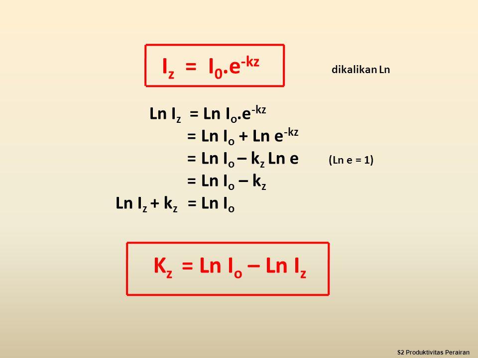 Iz = I0.e-kz dikalikan Ln Ln Iz = Ln Io.e-kz = Ln Io + Ln e-kz