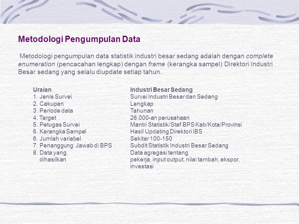Metodologi Pengumpulan Data