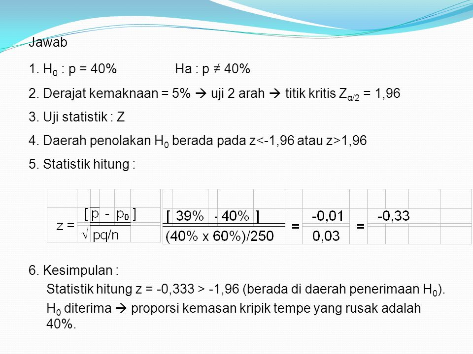 Jawab 1. H0 : p = 40% Ha : p ≠ 40% 2. Derajat kemaknaan = 5%  uji 2 arah  titik kritis Zα/2 = 1,96.