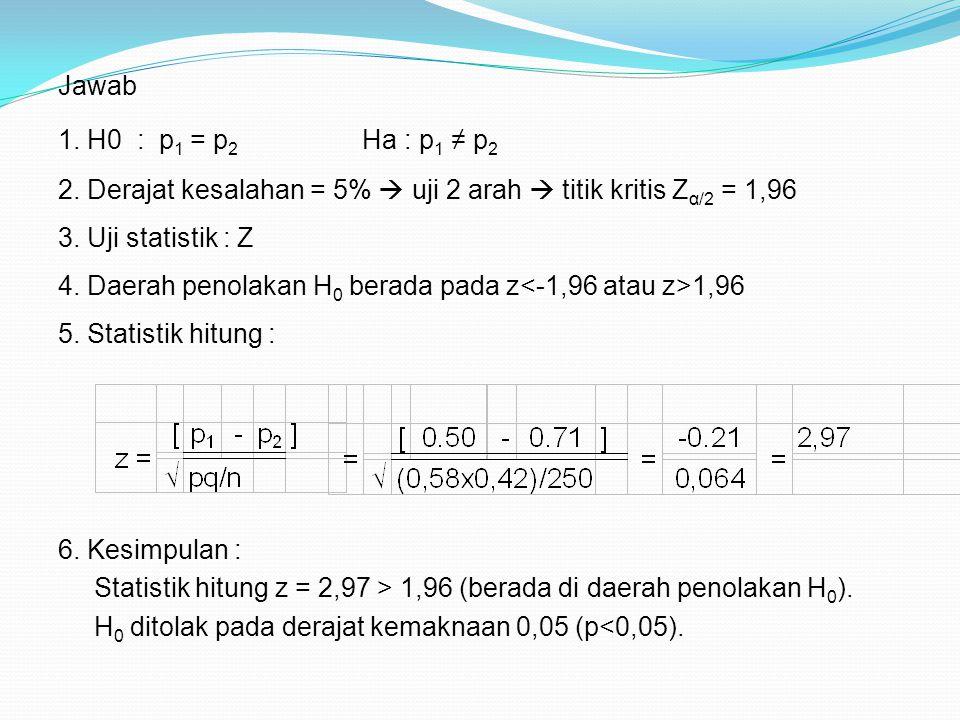 Jawab 1. H0 : p1 = p2 Ha : p1 ≠ p2. 2. Derajat kesalahan = 5%  uji 2 arah  titik kritis Zα/2 = 1,96.