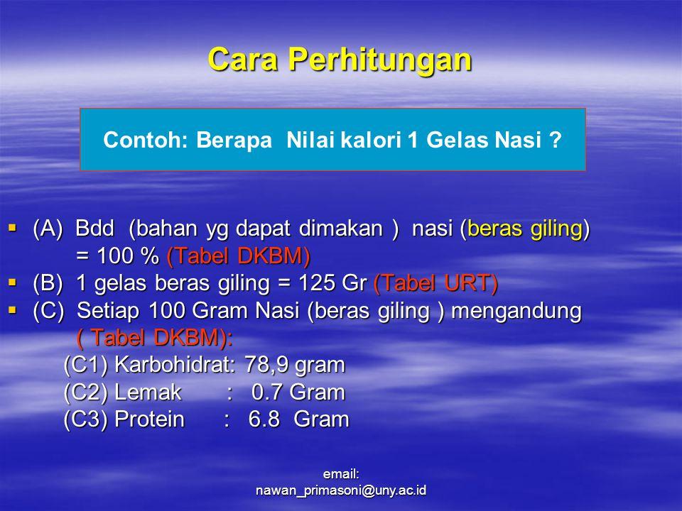 Contoh: Berapa Nilai kalori 1 Gelas Nasi