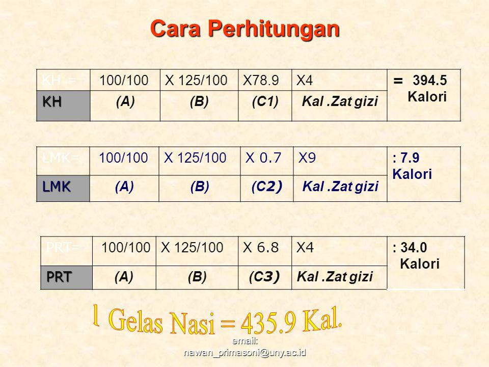1 Gelas Nasi = 435.9 Kal. Cara Perhitungan KH = 100/100 X 125/100