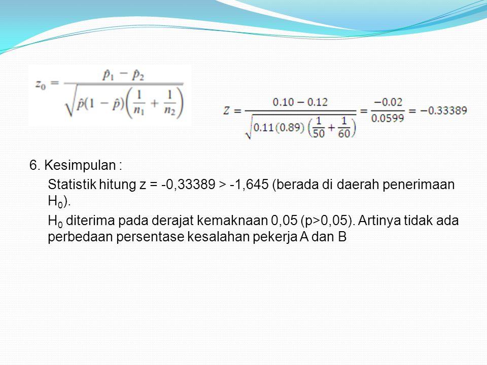 6. Kesimpulan : Statistik hitung z = -0,33389 > -1,645 (berada di daerah penerimaan H0).