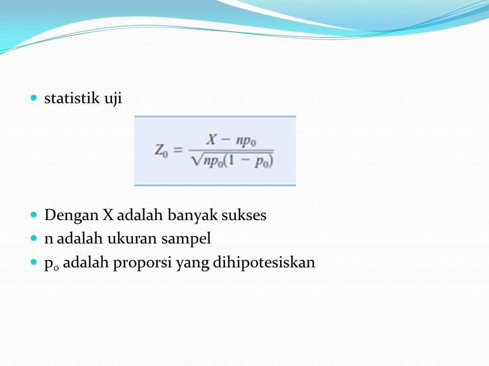 statistik uji Dengan X adalah banyak sukses. n adalah ukuran sampel.