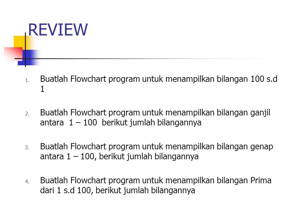 REVIEW Buatlah Flowchart program untuk menampilkan bilangan 100 s.d 1