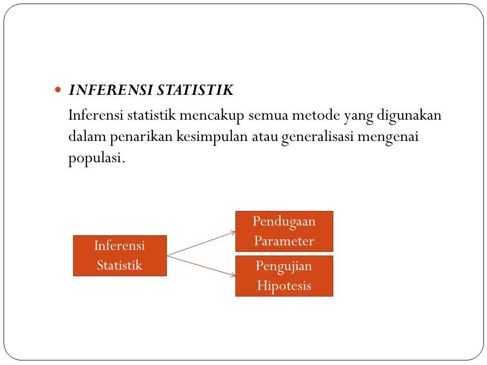 INFERENSI STATISTIK Inferensi statistik mencakup semua metode yang digunakan dalam penarikan kesimpulan atau generalisasi mengenai populasi.